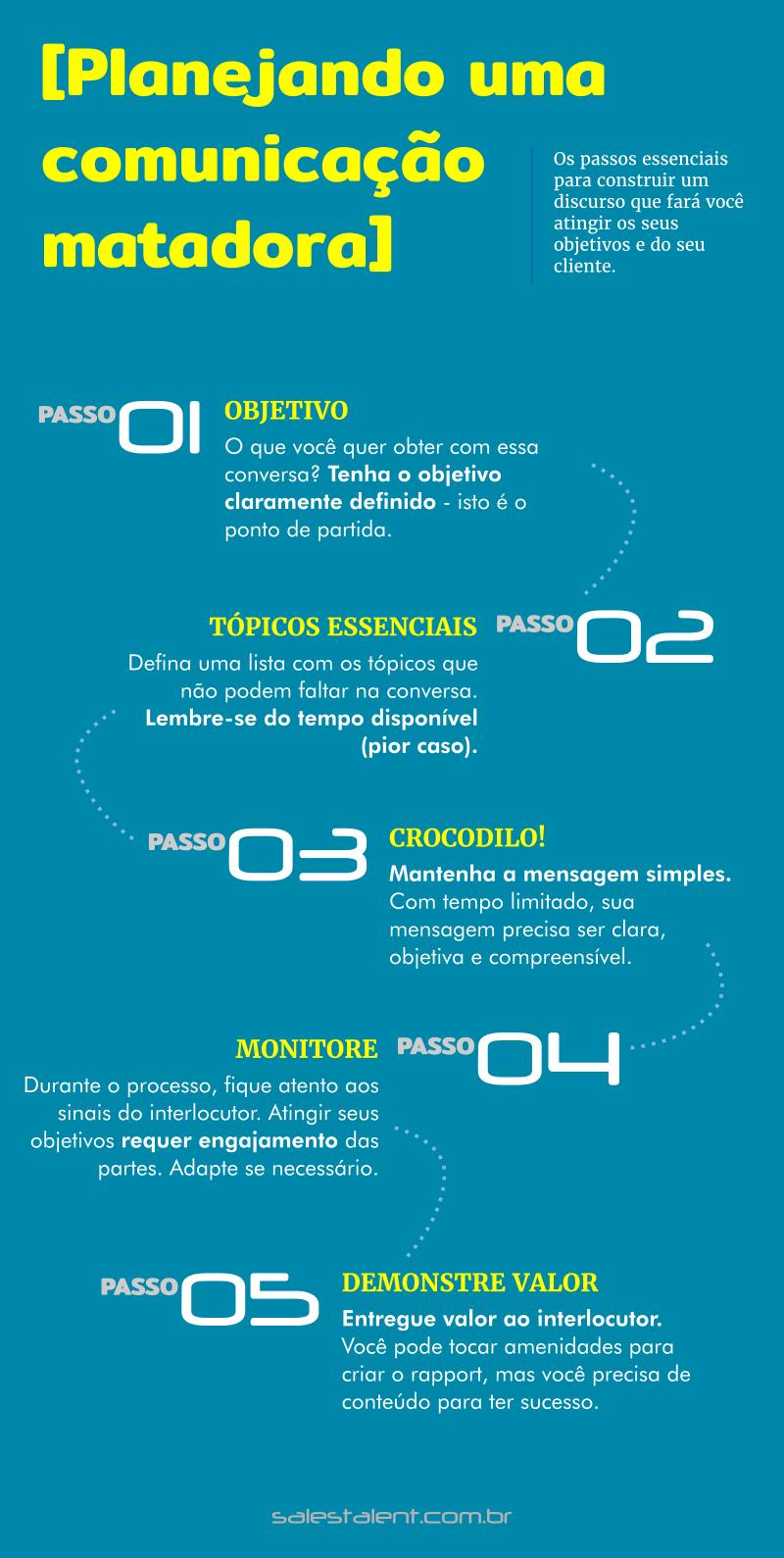 LGA0003-Infografico-Comunicacao