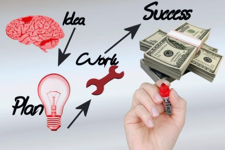 plano de vendas, plano de ação, resultado de vendas, desempenho em vendas, avaliação de desempenho